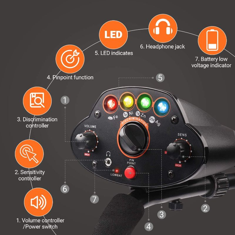 TackLife Metal Detector Control Panel and Features